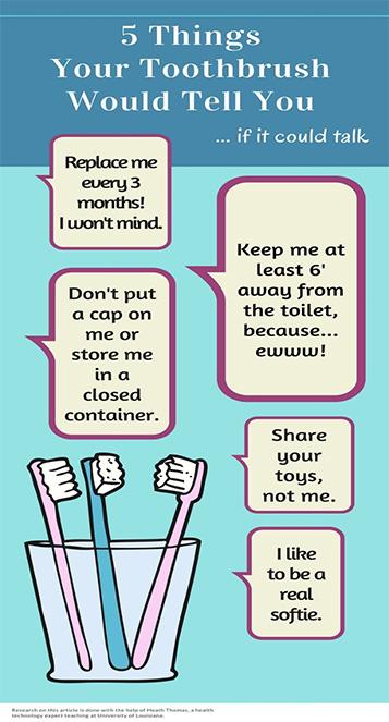 Talking toothbrush infographic